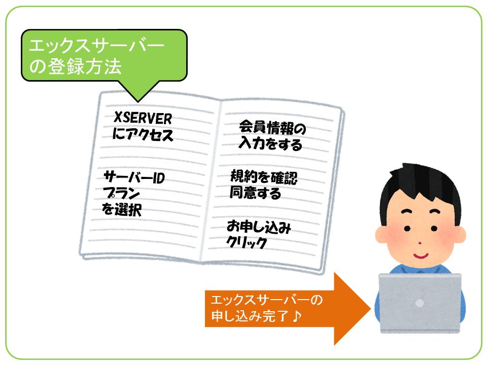 【初めてでも簡単】WordPressで使う『エックスサーバーの登録方法』を超絶わかりやすく解説!